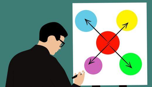 【実体験】フリーランスの営業方法。手順は4つ。